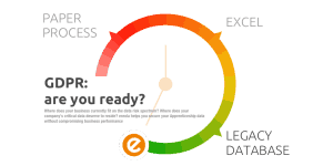 GDPR; are you ready? | enrola